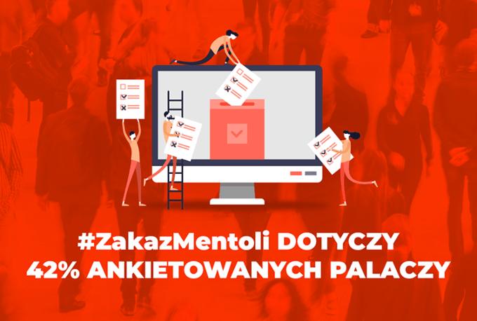 Badanie i raport #ZakazMentoli (2020)