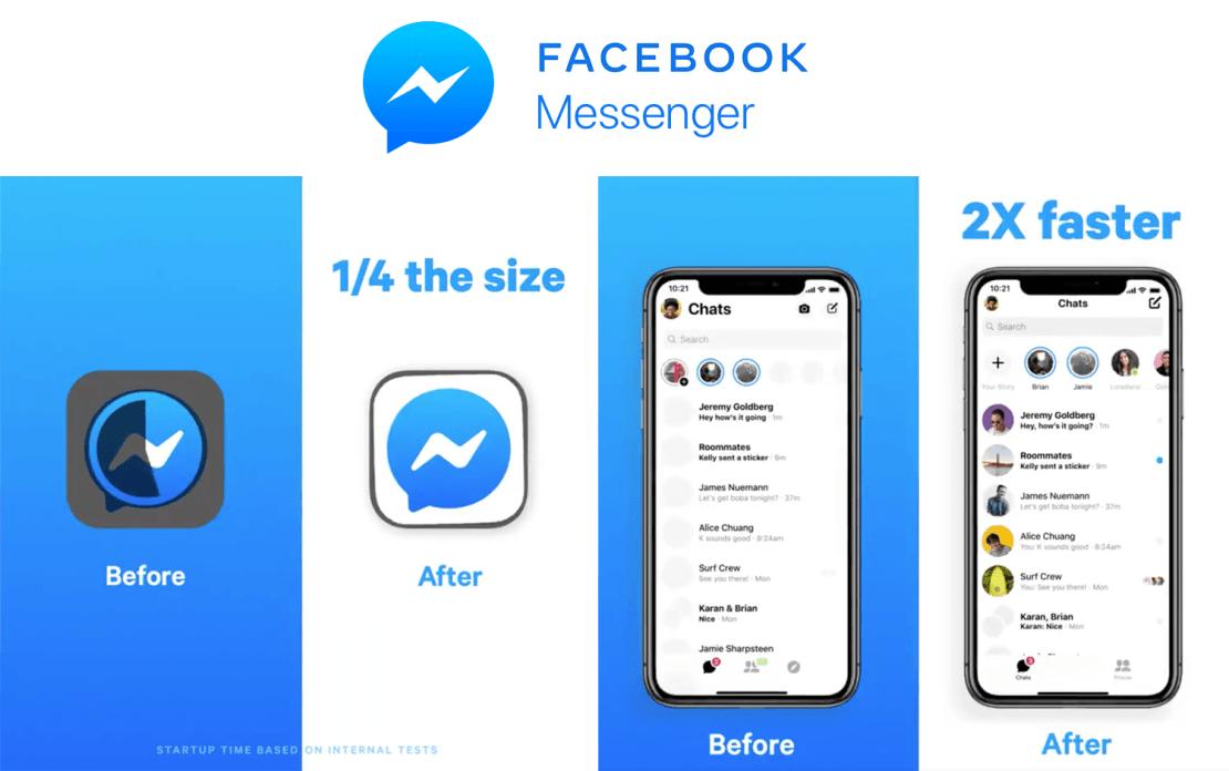Szybszy i lżejszy Facebook Messenger – aktualizacja aplikacja w lutym 2020 r.
