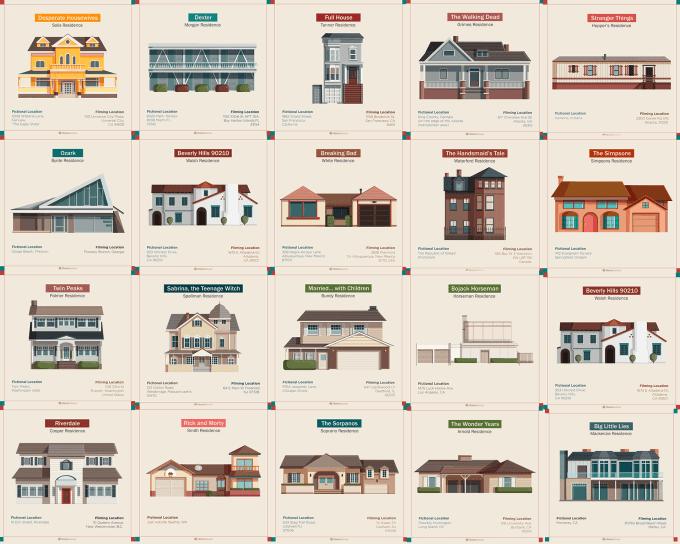 Grafiki domów znanych z seriali amerykańskich