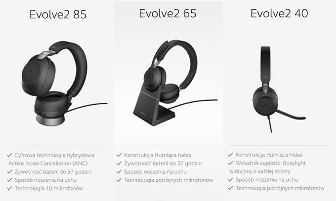 Jabra Evolve2 – porównanie modeli 85/65/40