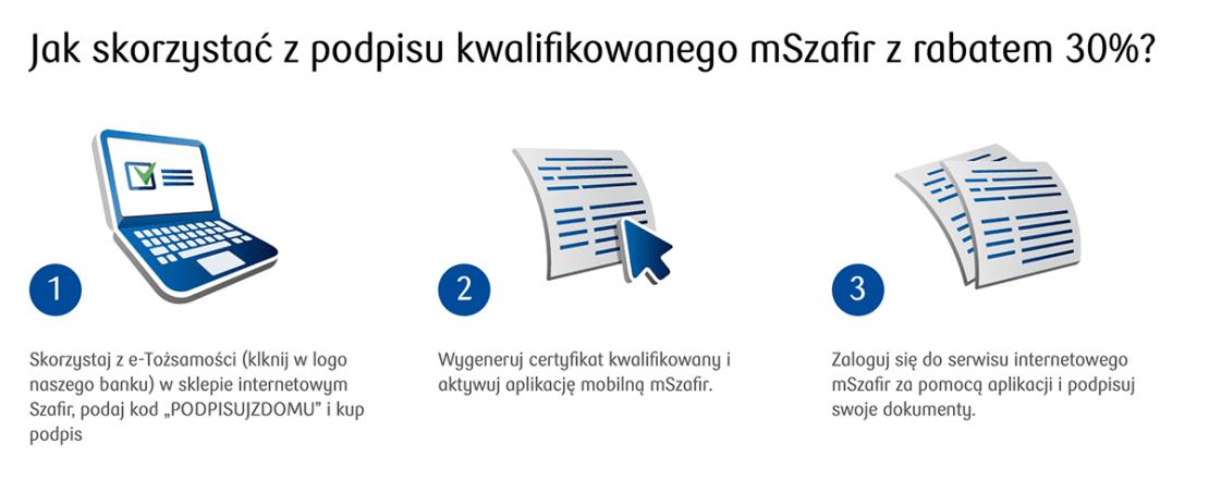 Promocja na zakup podpisu mSzafir