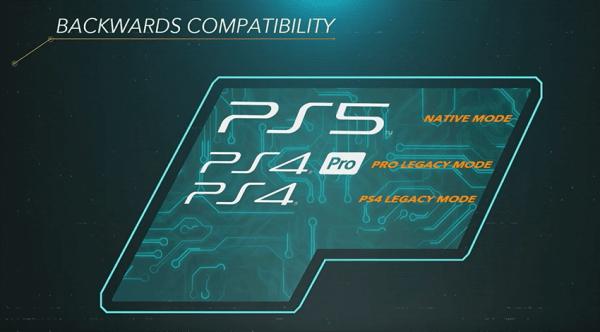 Sony ujawniło pełną specyfikację sprzętową PS5