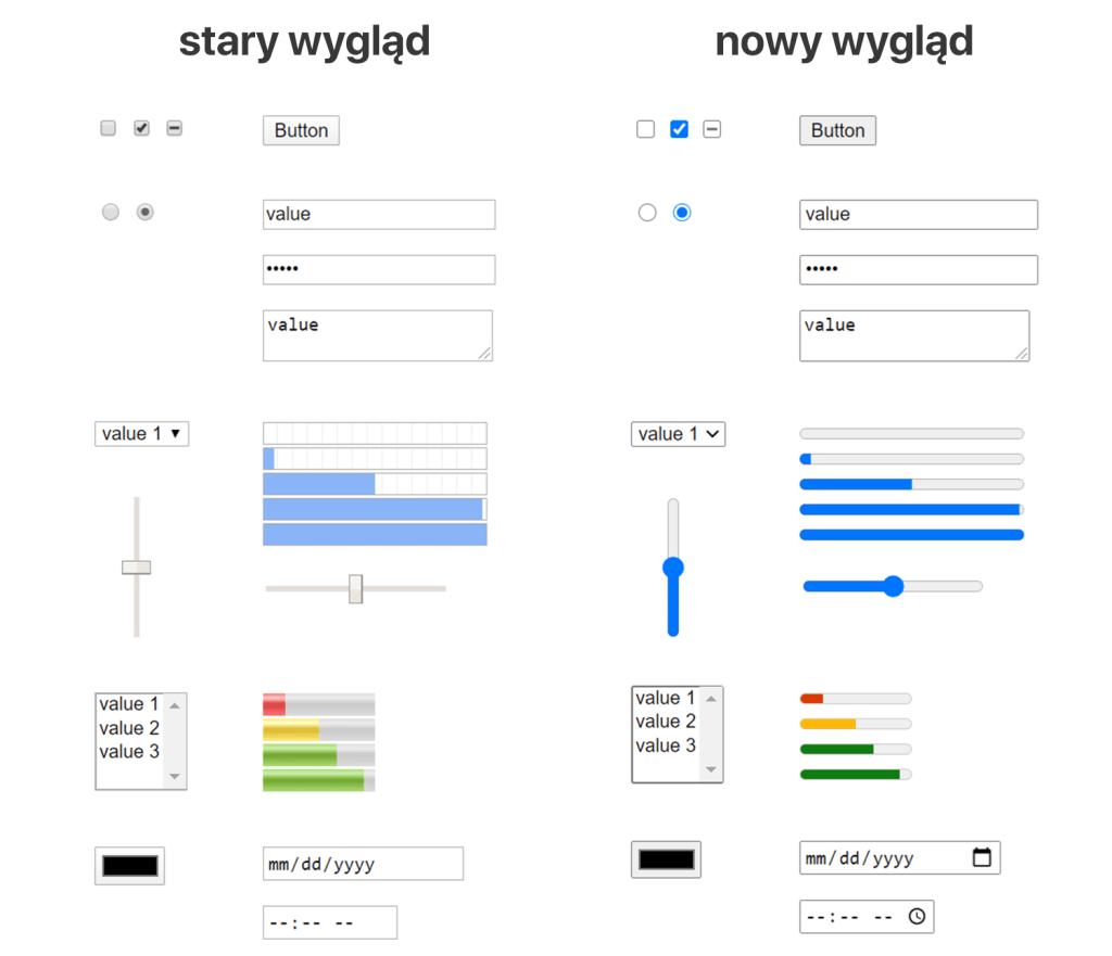 Nowy i stary wygląd formatek w przeglądarce Chrome