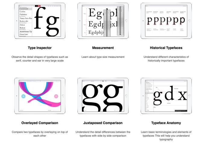 """Funkcje aplikacji mobilnej """"Typography Insight"""""""
