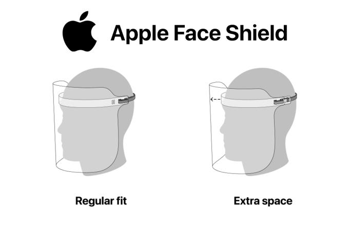 Apple Face Shield (COVID-19)
