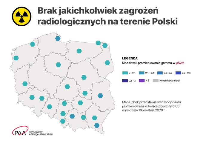 Sytuacja radiologiczna w Polsce stan na 19 kwietnia 2020 r. (godz. 6.00)