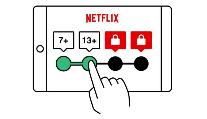 Kontrola rodzicielska w serwisie Netflix
