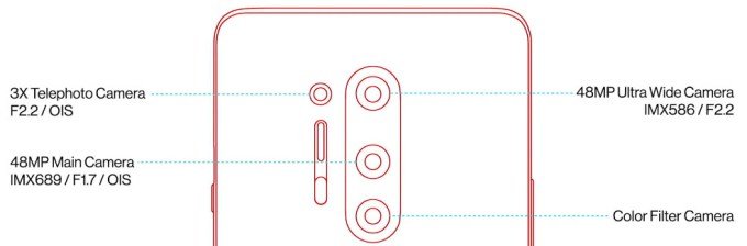 Aparat w OnePlus 8