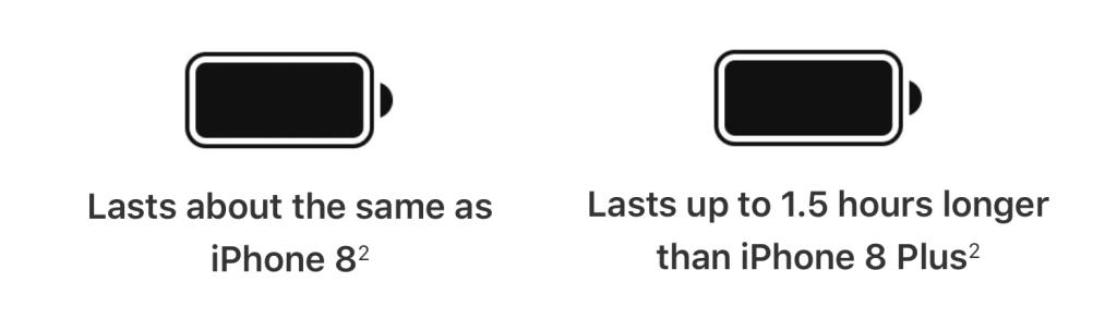 Porównanie pojemności baterii w iPhonie SE 2 i XR