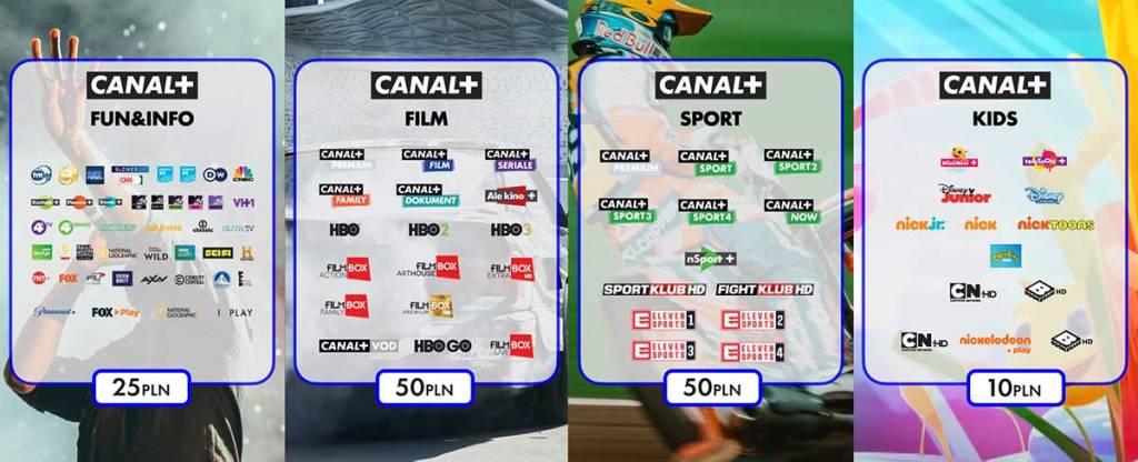 Cennik i zawartość pakietów usługi streamingowej CANAL+