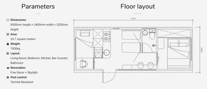 Rzut techniczny domu Nestron Cybe Two i parametry techniczne