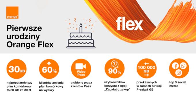 1. urodziny Orange Flex!