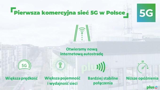 Plus: pierwsza komercyjna sieć 5G w Polsce