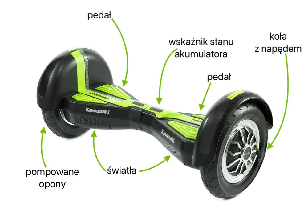 Rozmieszczenie elementów e-deskorolki kawasaki