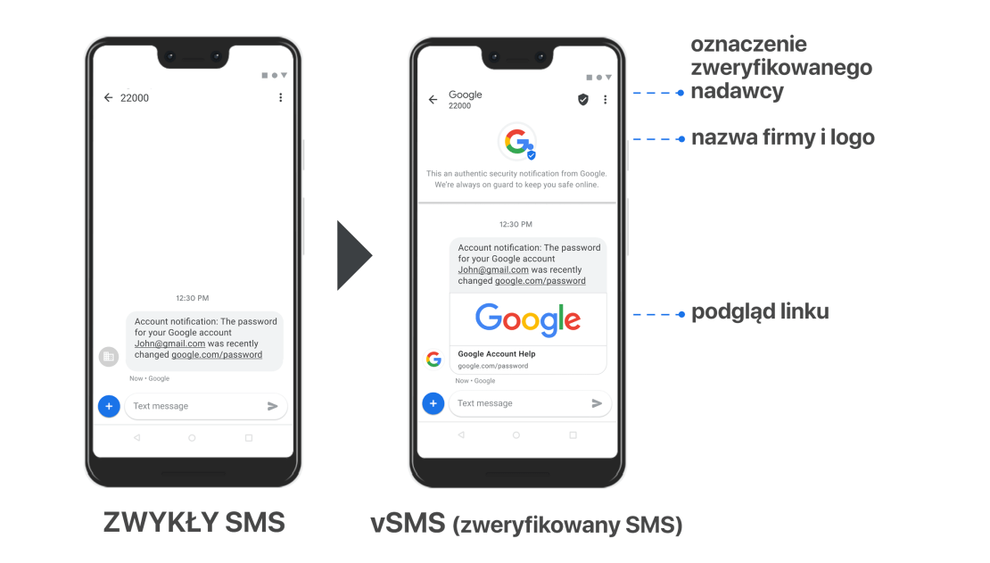 vSMS (verified SMS) Google (Android)