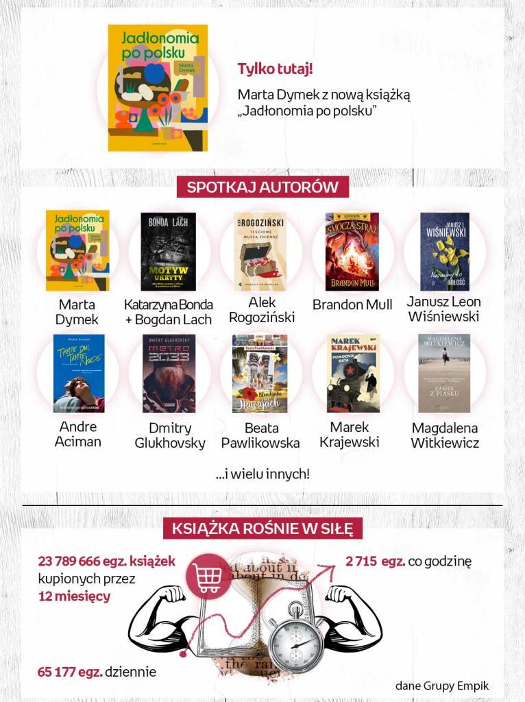 Wirtualne Targi Książki Empik 2020 - spotkania z autorami