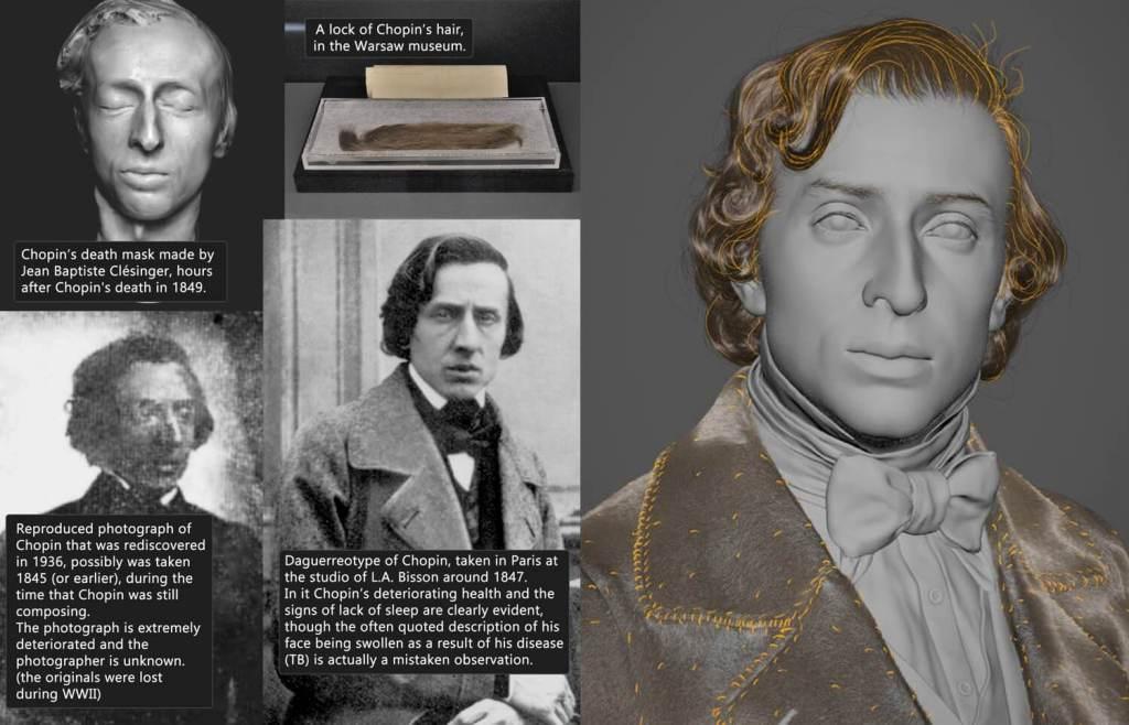Po lewej maska pośmiertna Chopina, kosmyk włosów i 2 zachowane zdjęcia kompozytora, po prawej render ma etapie tworzenia wykonany przez Karimiego.