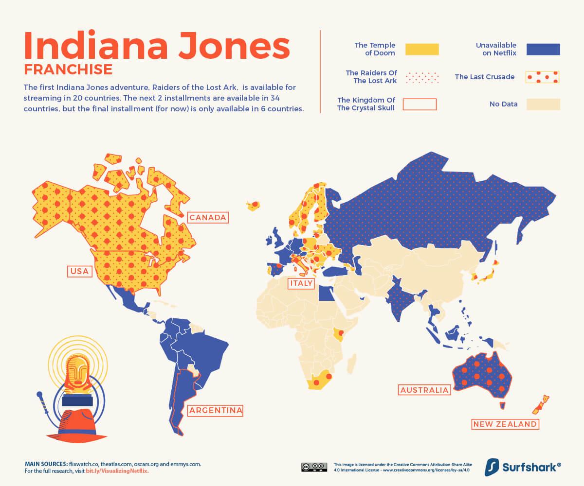Mapa: Indiana Jones (Netflix 6/2020)
