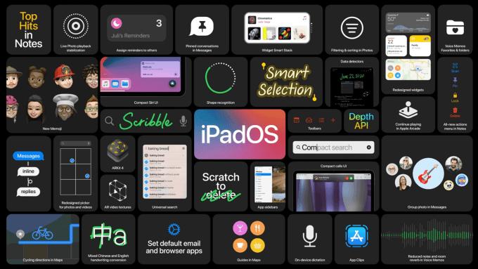 Najważniejsze funkcje w iPadOS 14