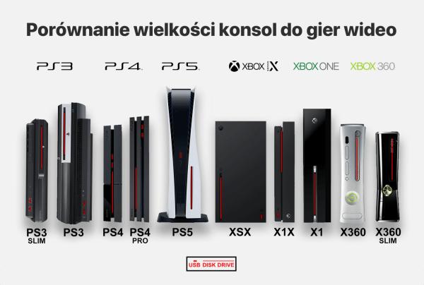 Zobacz porównanie wielkości topowych konsol PS i Xbox
