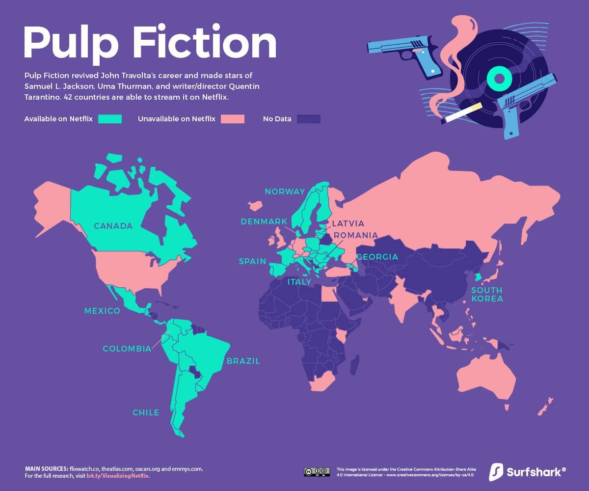Mapa: Pulp Fiction (Netflix 6/2020)