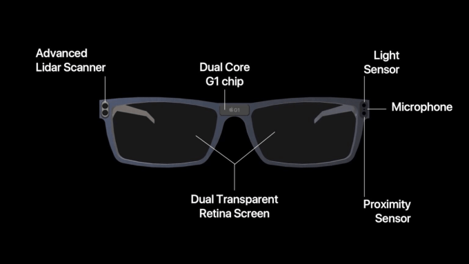 Inteligentne okulary Apple Glass (koncepcja 2020)