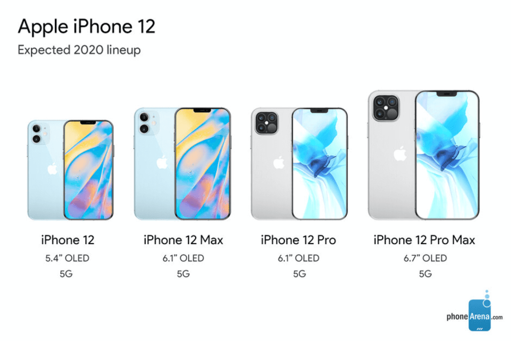 Spodziewana linia iPhone'a 12 5G z 2020 roku