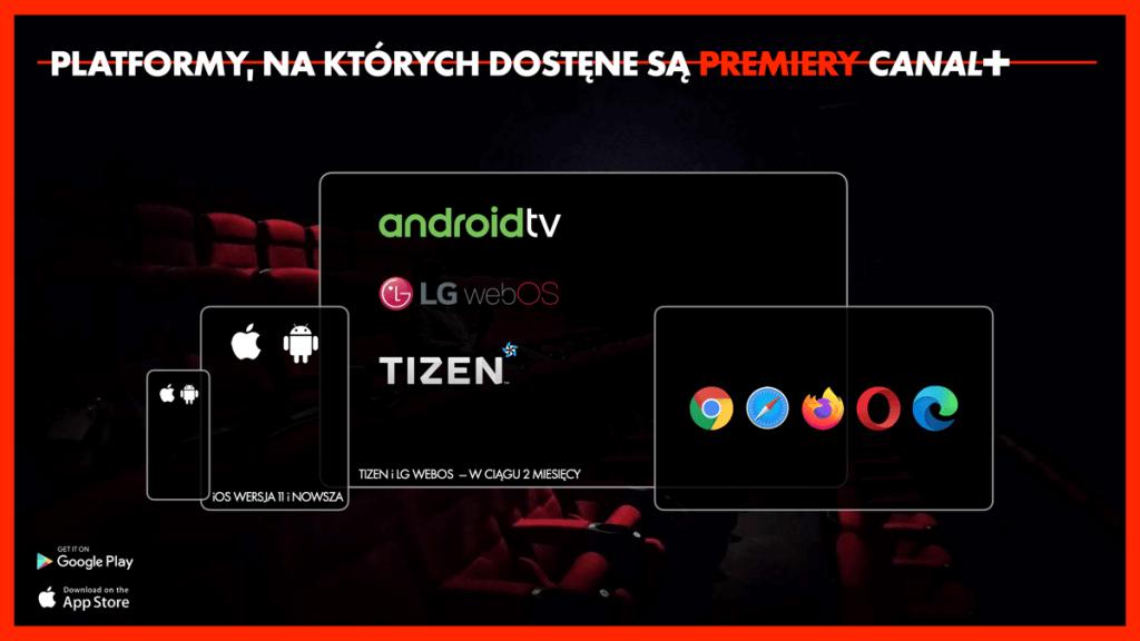 Platformy/systemy operacyjne , na których dostępne są Premiery CANAL+