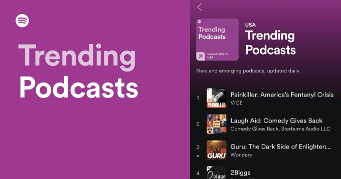 Spotify – Trending Podcasts