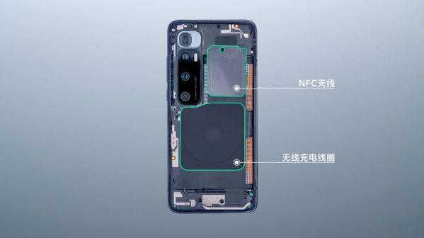Jak działa szybkie ładowanie bezprzewodowe 50 W od Xiaomi?