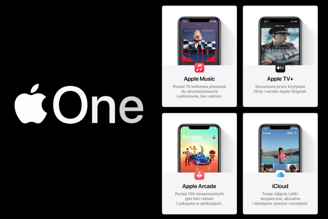 Skład pakietu Apple One w Polsce