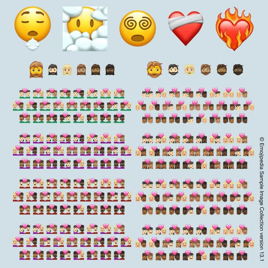 217 nowych Emoji 13.1 (2021 rok)