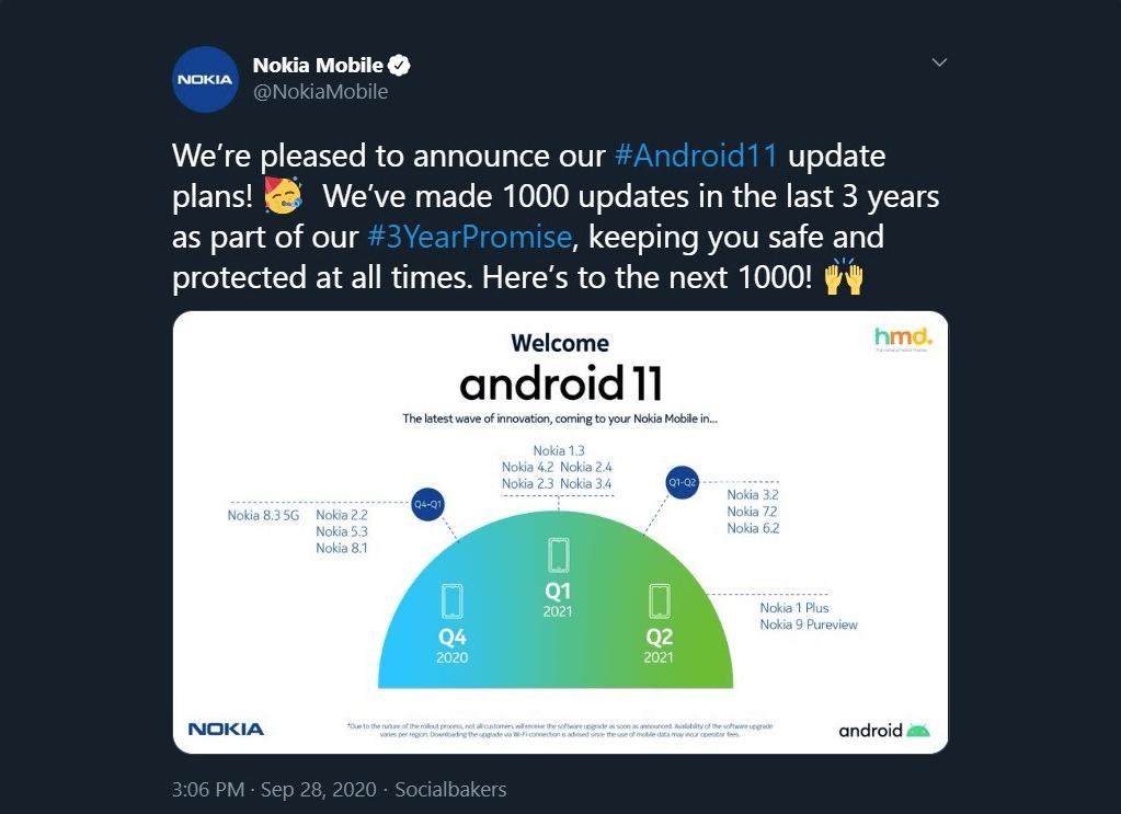 Plan udostępnienia Androida 11 dla smartfonów Nokia (tweet screen)