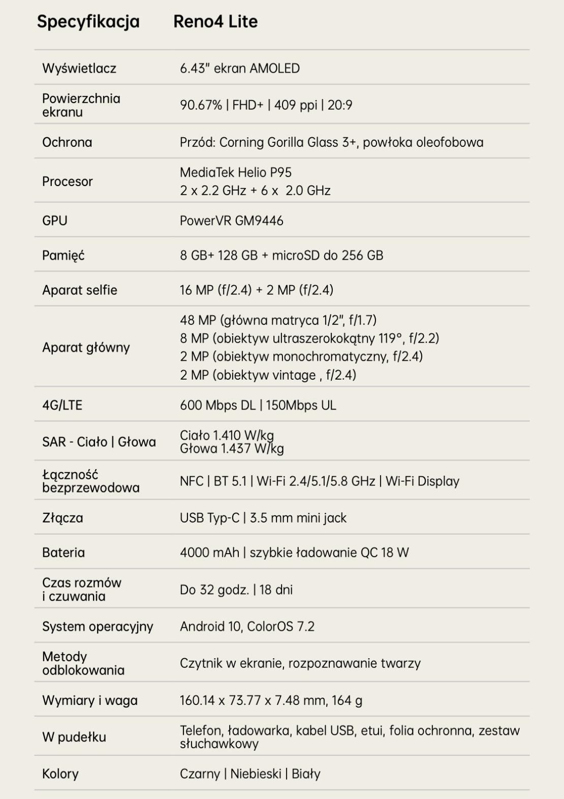 Specyfikacja techniczna OPPO Reno4 Lite