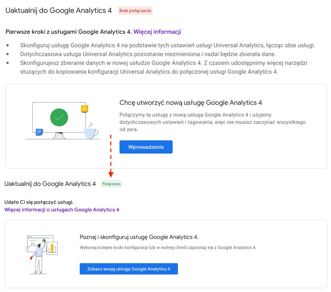 Łączenie usługi Universal Analytics z Google Analytics 4