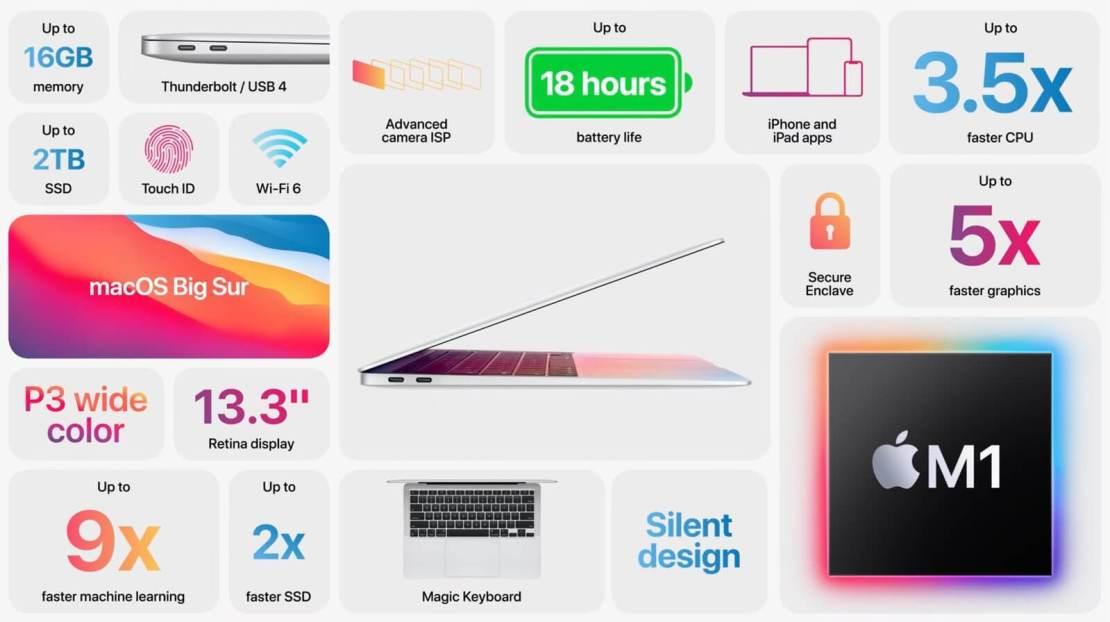 MacBook Air z M1 (2020) - najważniejsze informacje