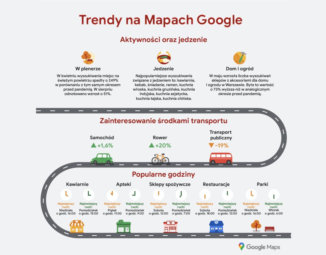 Trendy na Mapach Google w Polsce w 2020 roku