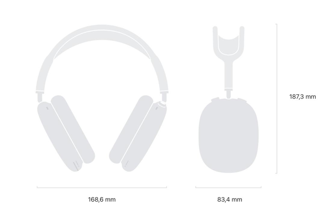 Wymiary słuchawek AirPods Max