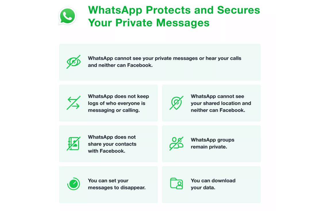 Ochrona prywatności na WhatsAppie (infografika wyjaśniająca kontrowersje)