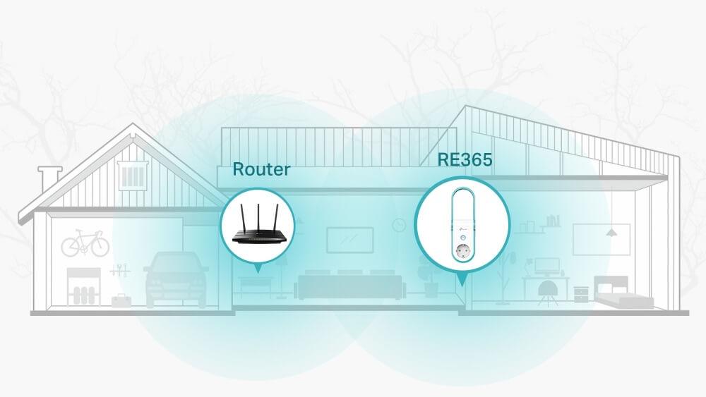 Zasięg wzmacniacza sygnały Wi-Fi TP-Link RE365