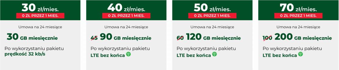 Internet mobilny z routerem w Plusie (stan na luty 2021)