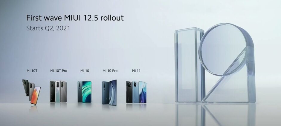 1. fala aktualizacji MIUI 12.5 (2Q 2021) - modele smartfonów