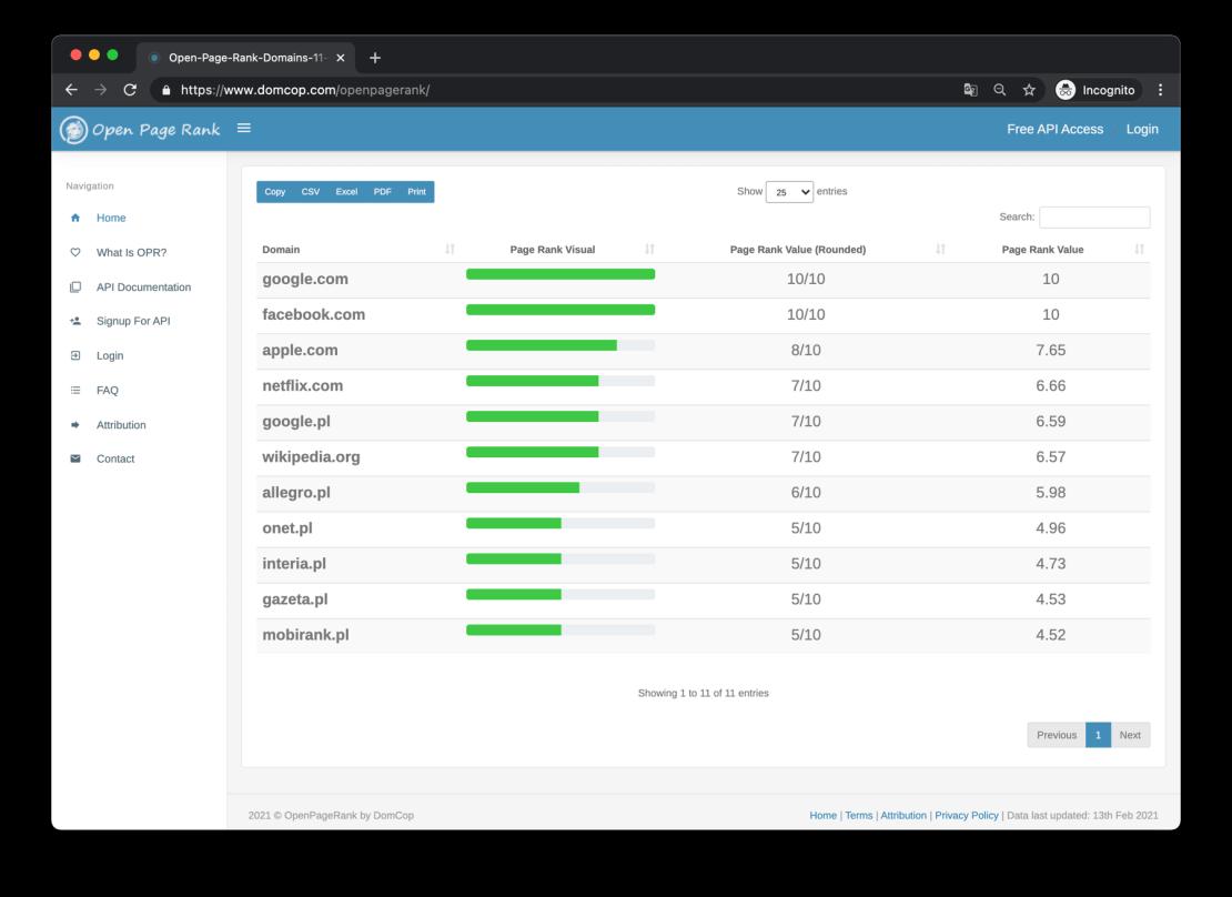 Open PageRank – aktualizacja z 13 lutego 2021 roku