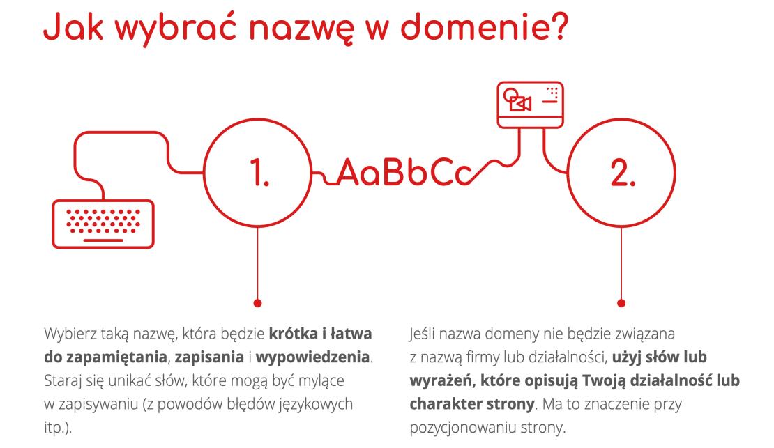 Jak wybrać nazwę w domenie?