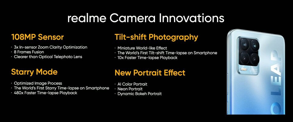 Innowacyjny aparat w realme 8 Pro