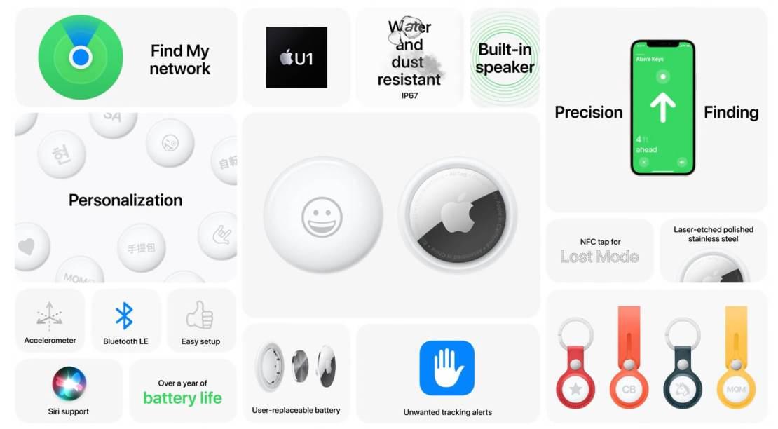 Najważniejsze funkcje lokalizatora AirTag firmy Apple