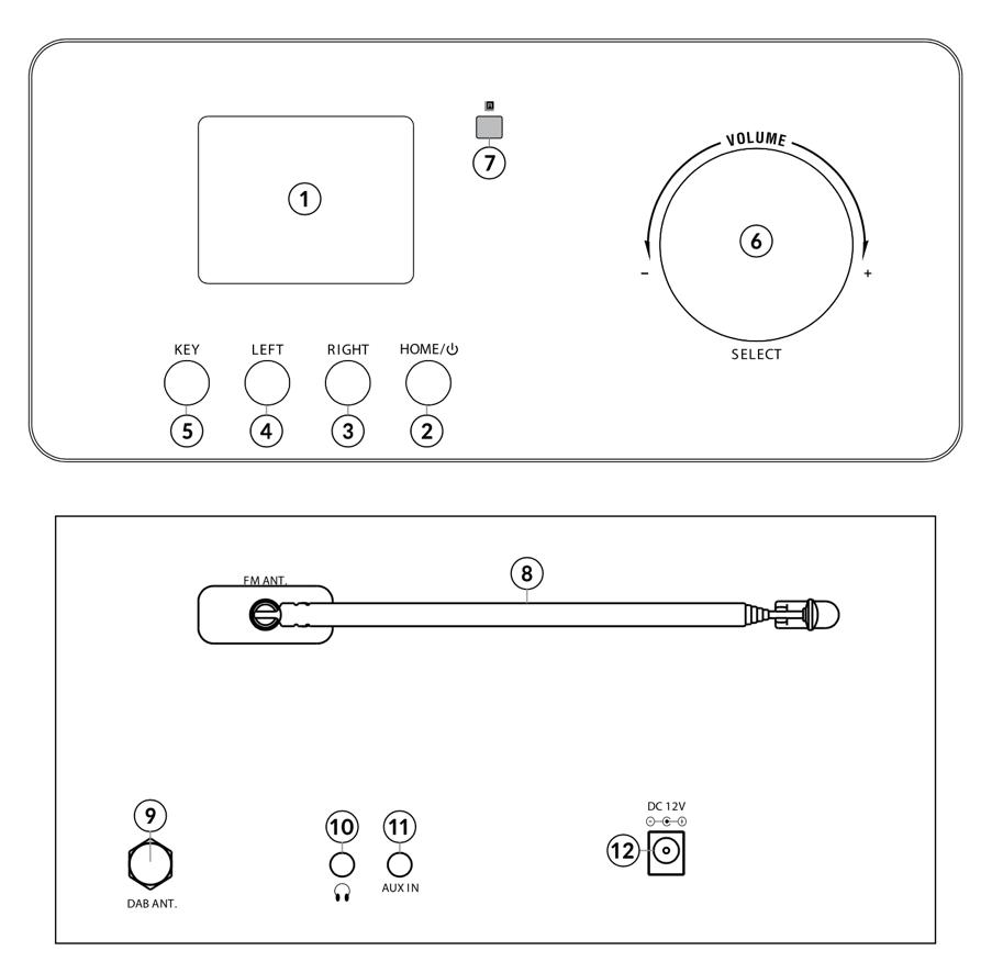Elementy radia Kruger&Matz KM 816