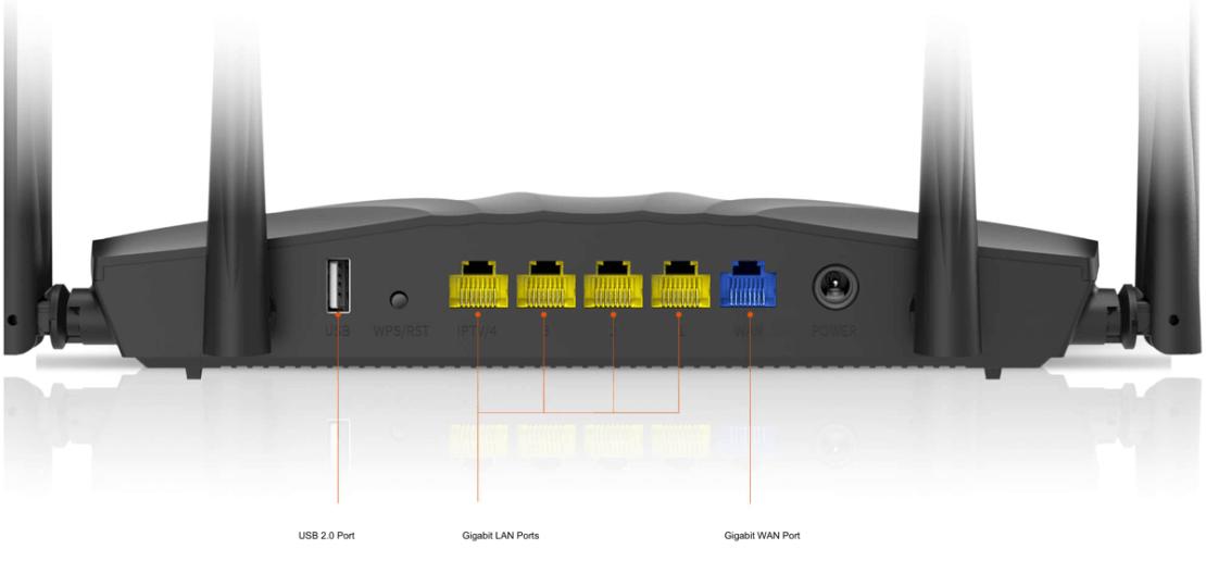 Router Tenda AC19 - widok z tyłu (porty, gniazda, przyciski)