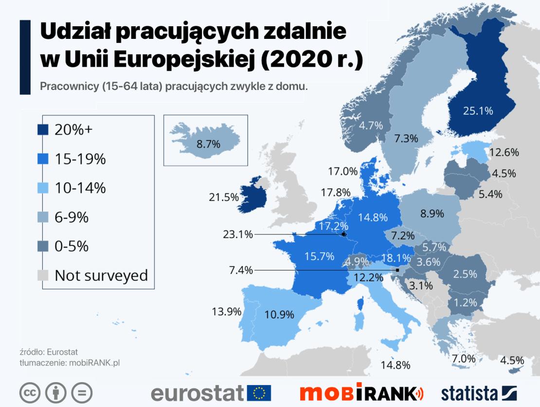 Udział pracujących zdalnie w Unii Europejskiej w 2020 roku