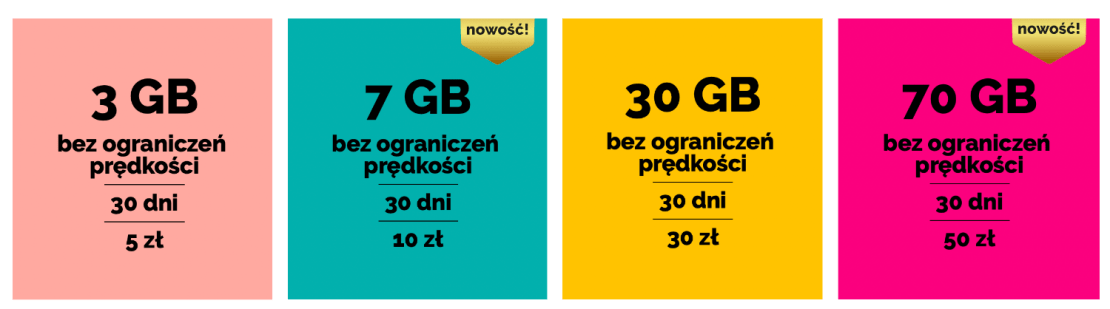 Pakiety internetu mobilnego na kartę w aero2